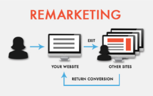 Remarketing_2